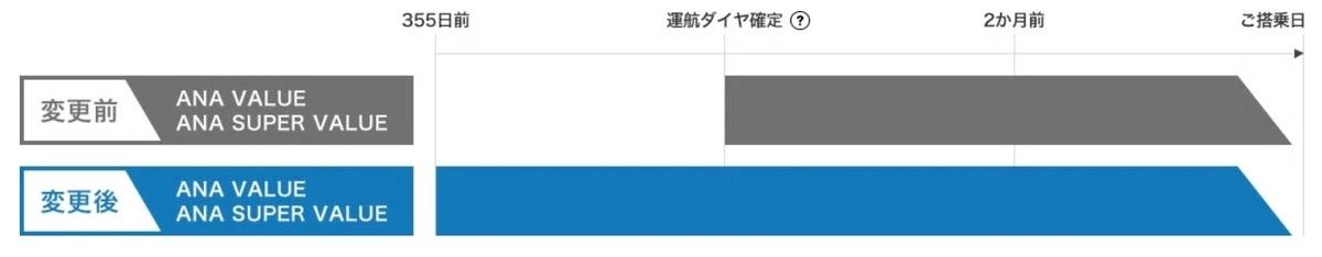 f:id:morikuma_8010:20200108002308j:plain
