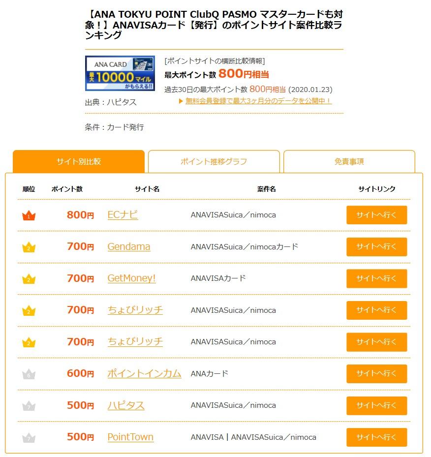 f:id:morikuma_8010:20200123233501j:plain