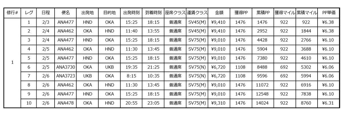 f:id:morikuma_8010:20200229123611j:plain