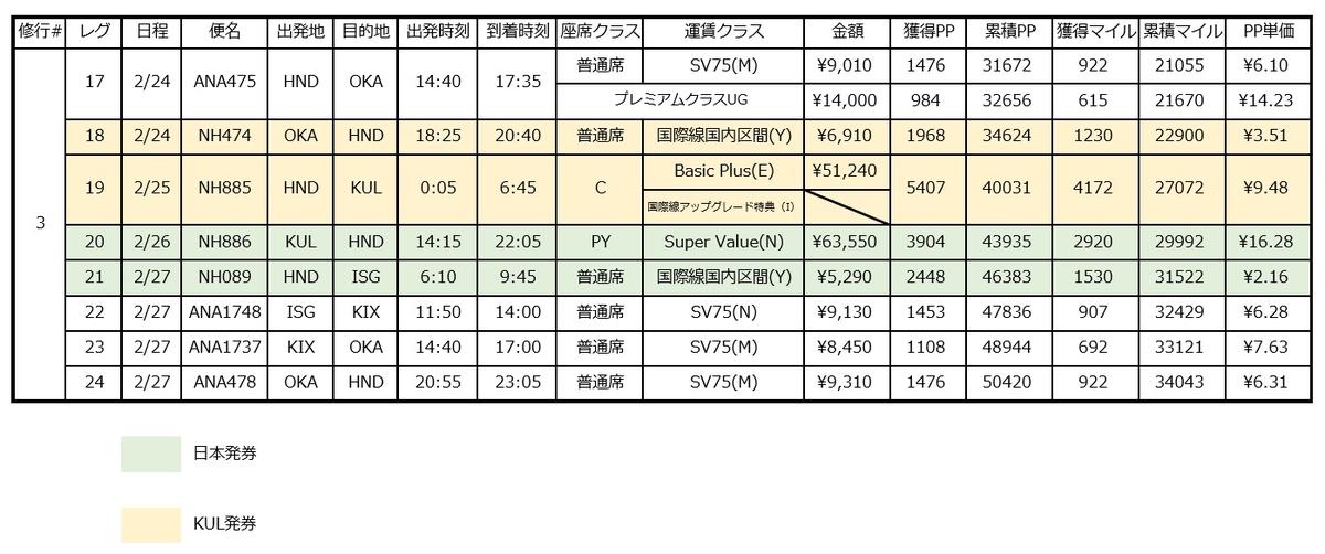 f:id:morikuma_8010:20200302114303j:plain