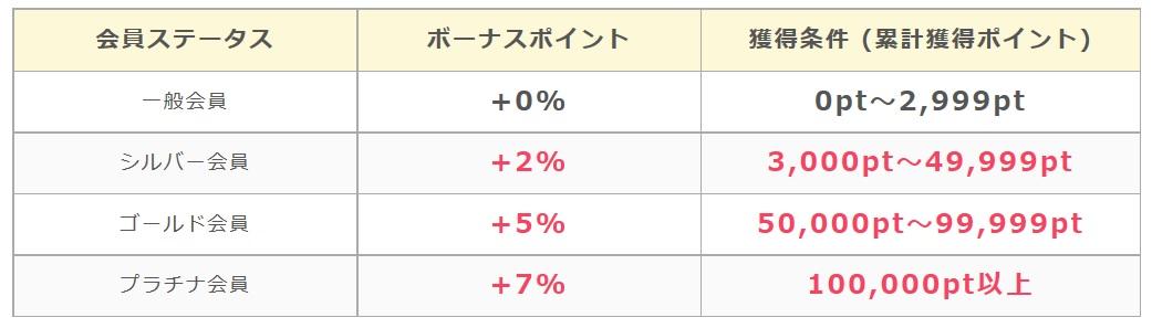 f:id:morikuma_8010:20200303134808j:plain