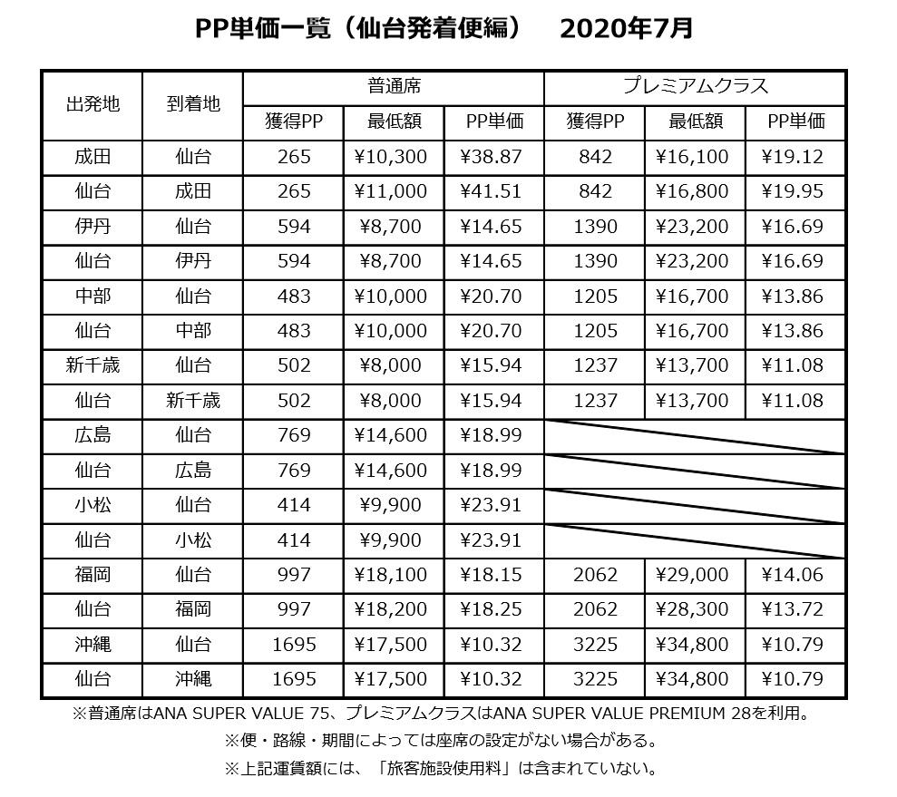 f:id:morikuma_8010:20200328203539j:plain