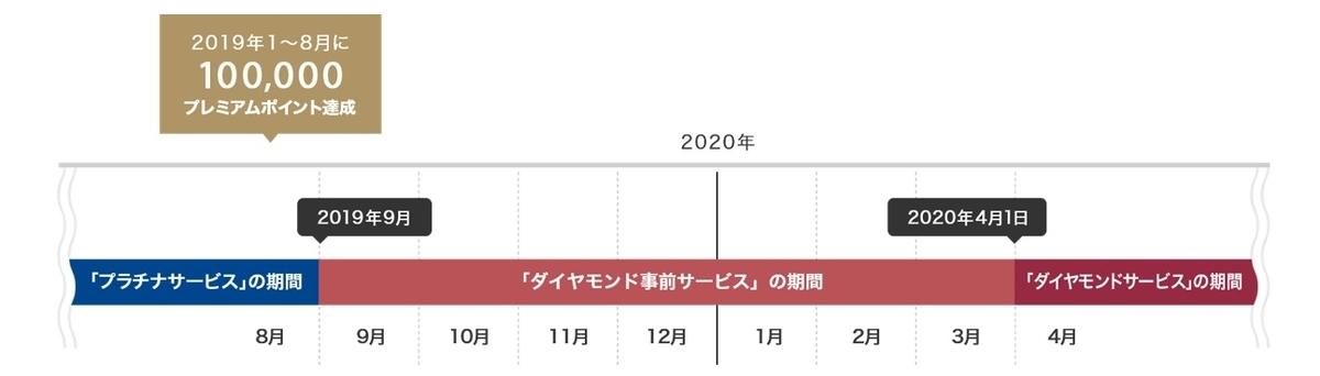 f:id:morikuma_8010:20200401131358j:plain