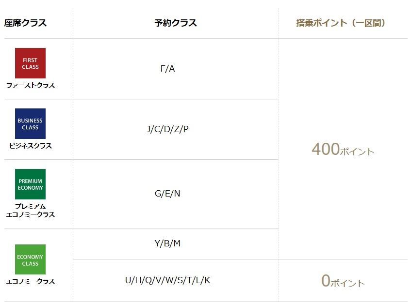 f:id:morikuma_8010:20200411003545j:plain