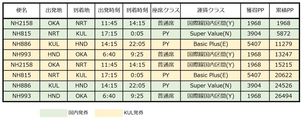 f:id:morikuma_8010:20200412231518j:plain