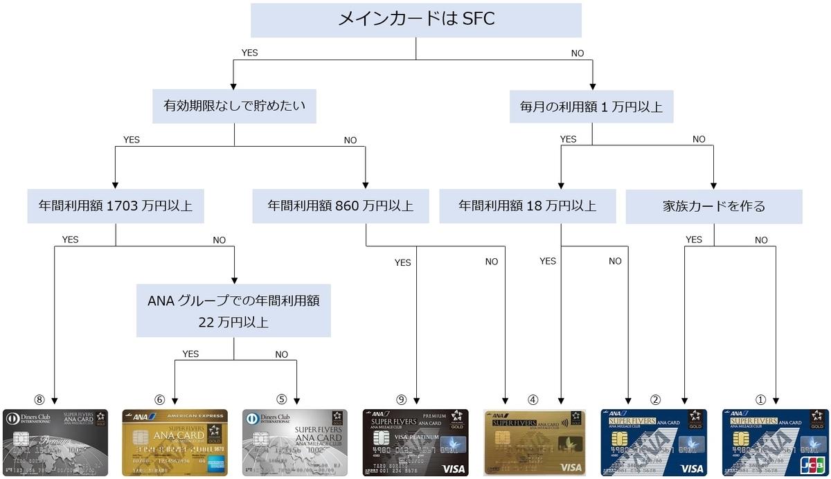 f:id:morikuma_8010:20200417010227j:plain