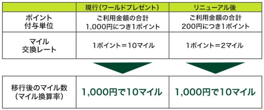 f:id:morikuma_8010:20200418235243j:plain