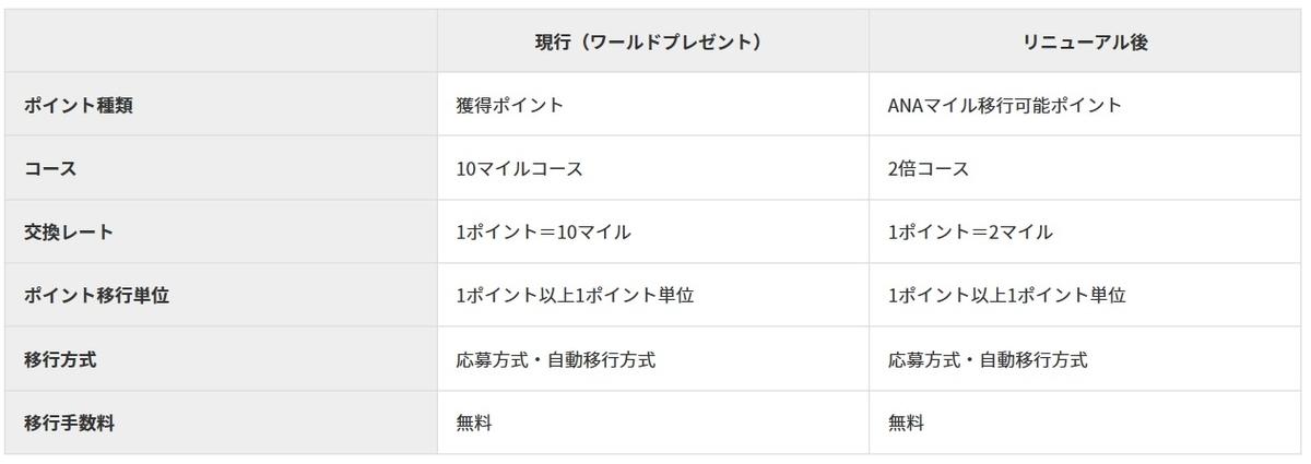 f:id:morikuma_8010:20200419002641j:plain