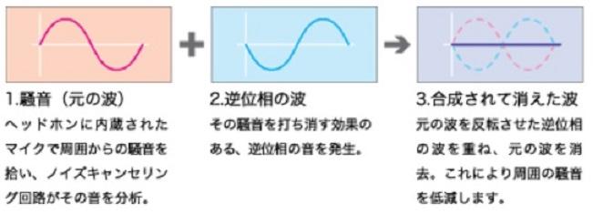 f:id:morikuma_8010:20200419173802j:plain