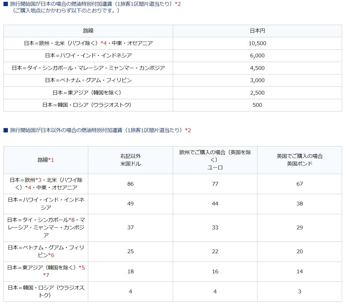 f:id:morikuma_8010:20200420140711j:plain