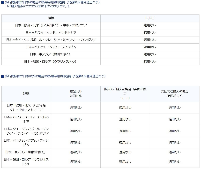 f:id:morikuma_8010:20200420140737j:plain