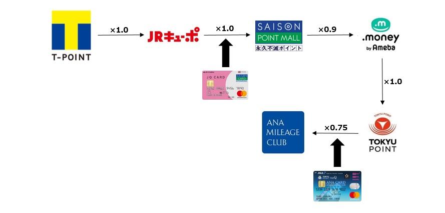 f:id:morikuma_8010:20200516164031j:plain