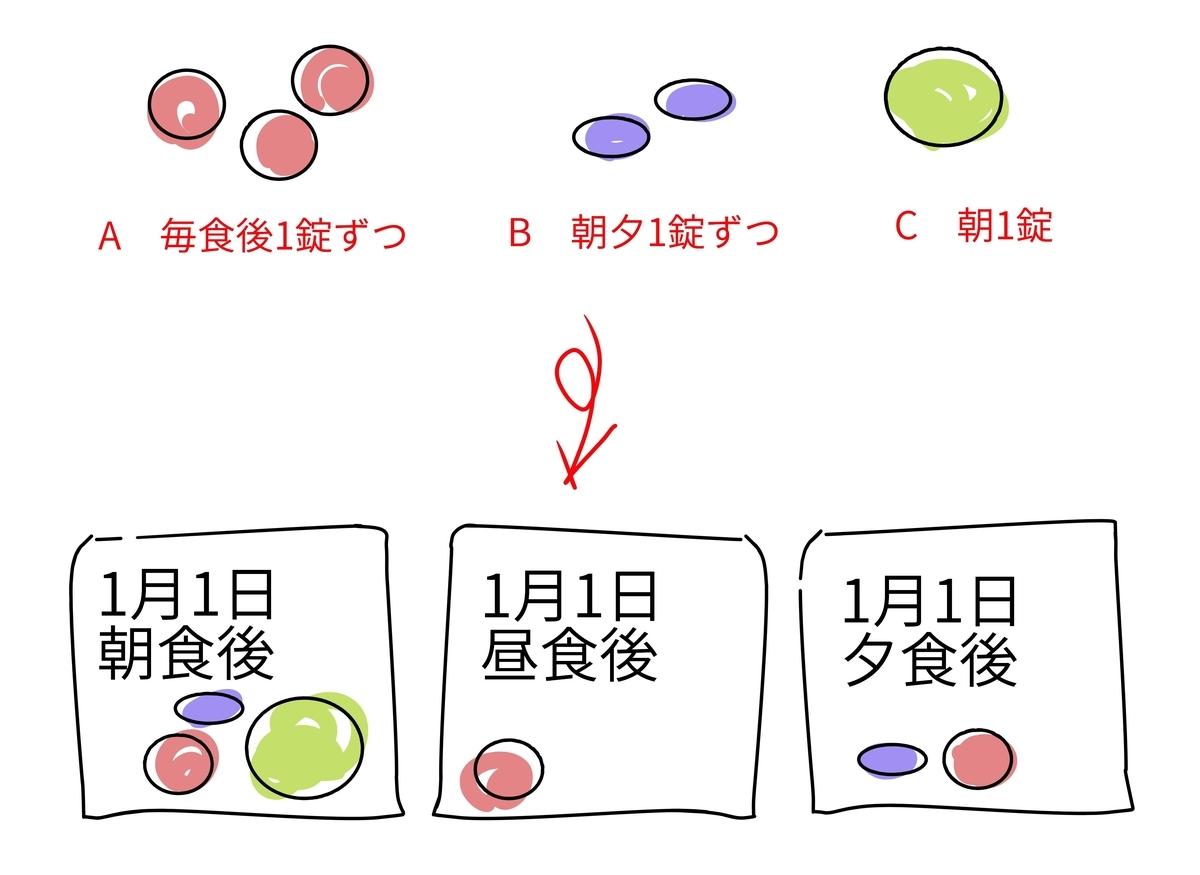 f:id:morimi2016:20200123203826j:plain
