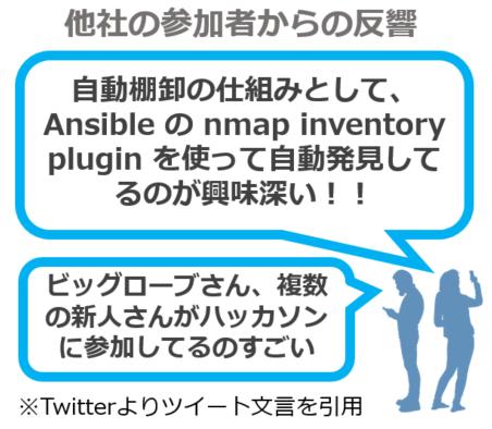 f:id:morimorimoriyama:20200121101021p:plain