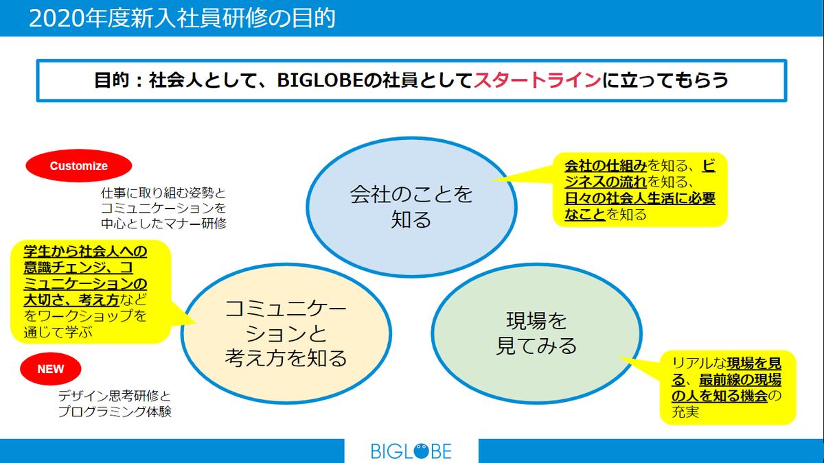 f:id:morimorimoriyama:20200518181915p:plain