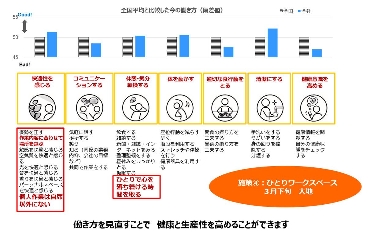 f:id:morimorimoriyama:20200722105030p:plain