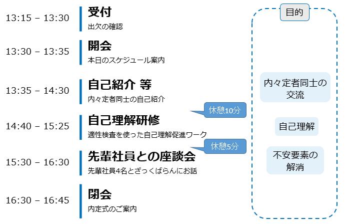 f:id:morimorimoriyama:20200820142431p:plain