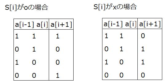 f:id:morimoriyuki552:20170916001850p:plain