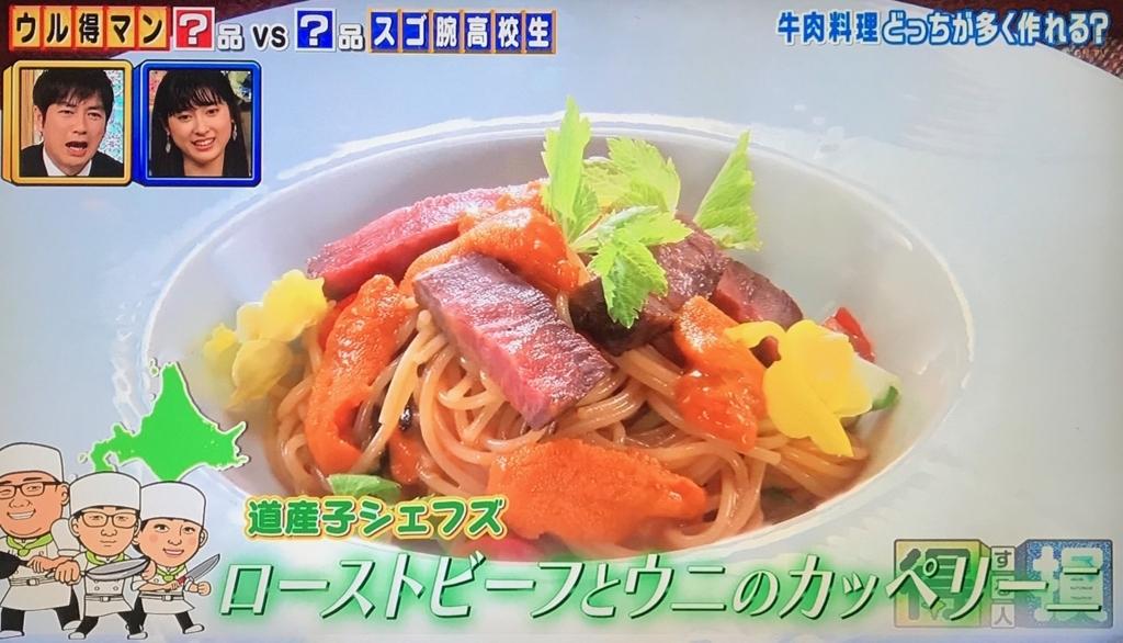 f:id:morimugi404:20170804030825j:plain