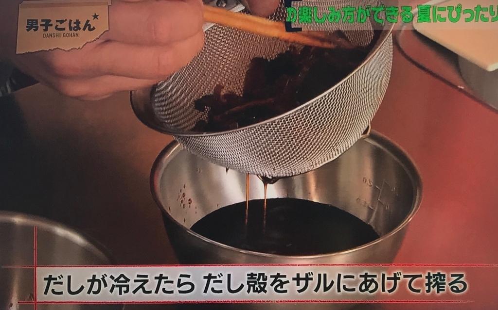f:id:morimugi404:20170806130451j:plain