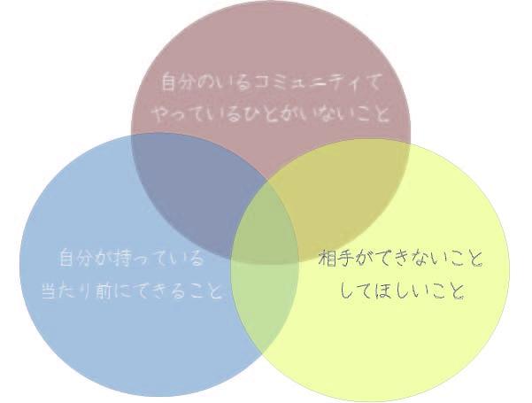 f:id:morimuu:20170811140510j:plain