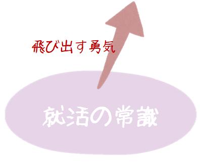 f:id:morimuu:20171129190301p:plain