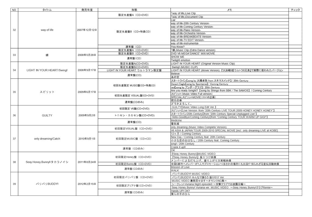 f:id:morinagahamo:20170601142454p:plain