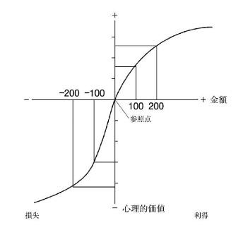 f:id:morinokanata:20170408210735j:plain