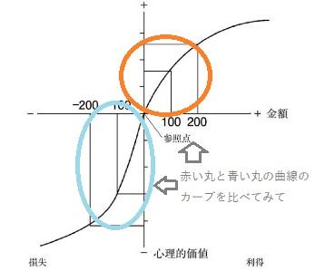 f:id:morinokanata:20170408212203j:plain