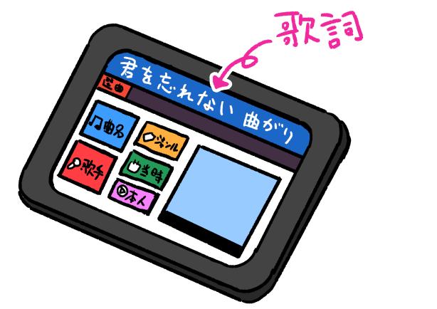 f:id:morinokmichi:20170924184749p:plain