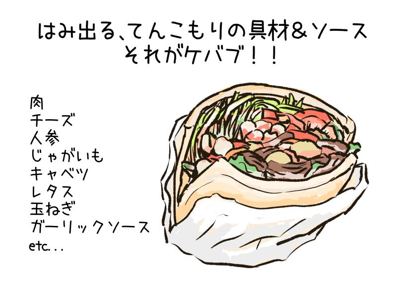 f:id:morinokmichi:20171012153638p:plain