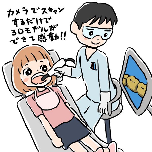 f:id:morinokmichi:20171102152904p:plain