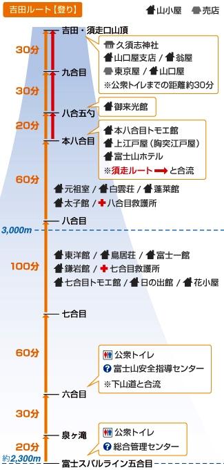 f:id:morinosizukuceo:20140715101350j:plain