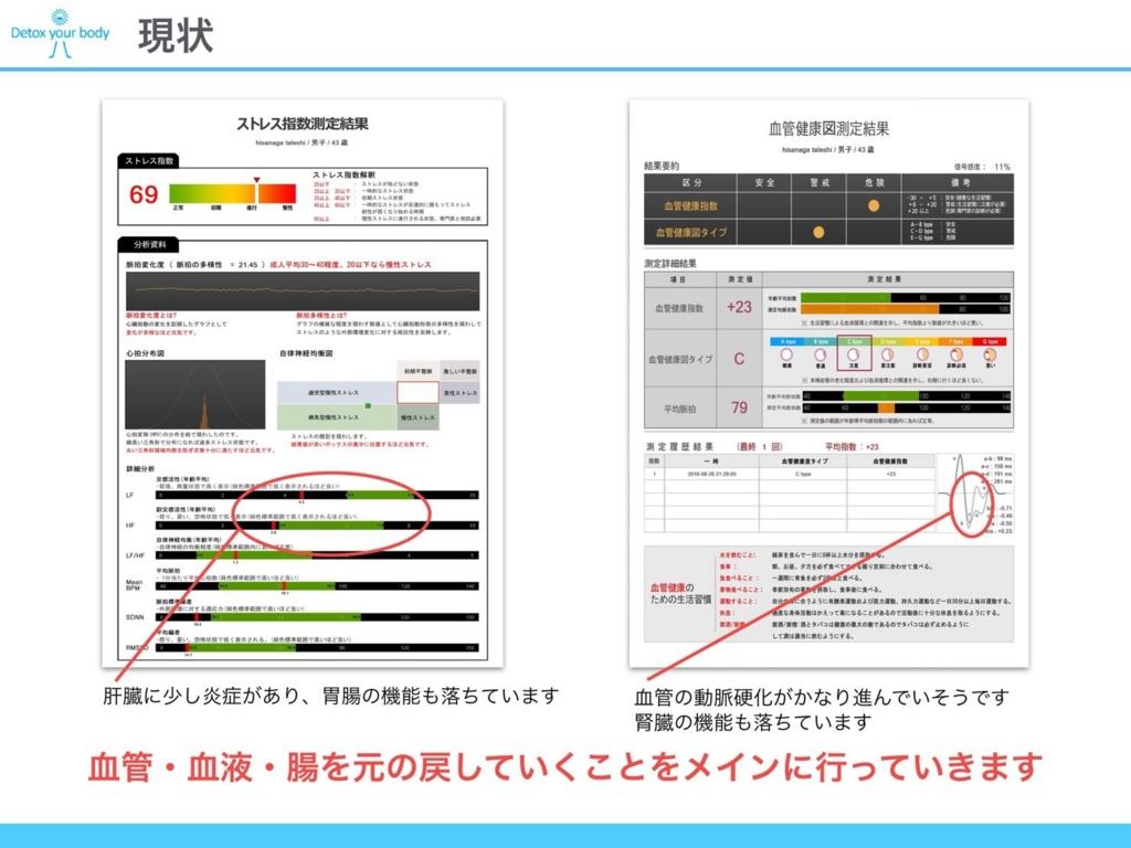 f:id:morinosizukuceo:20160926073516j:plain
