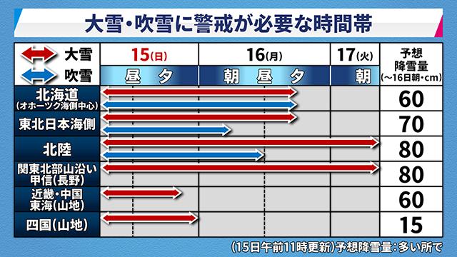 f:id:morinosizukuceo:20170115174427p:plain