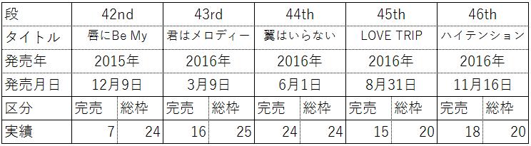 f:id:morisakitaku:20161226021813p:plain