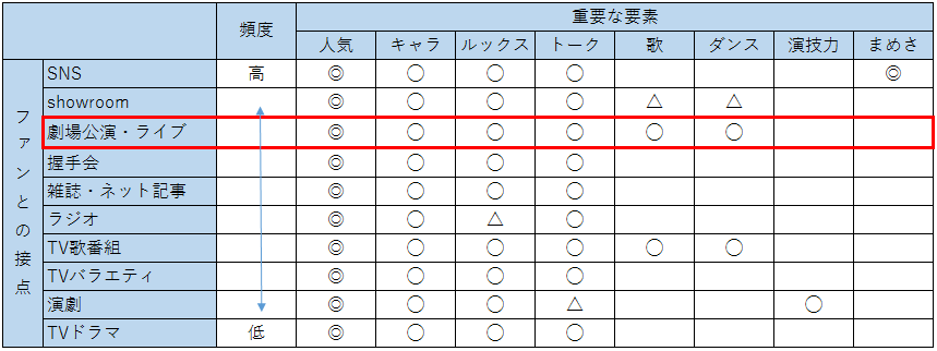 f:id:morisakitaku:20161226021918p:plain