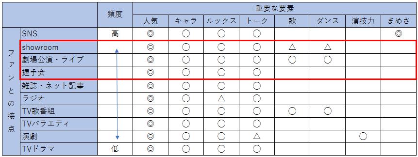 f:id:morisakitaku:20170103235031p:plain