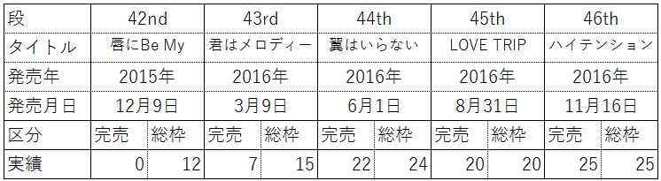 f:id:morisakitaku:20170103235654p:plain