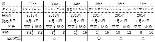 f:id:morisakitaku:20170109010144p:plain