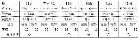 f:id:morisakitaku:20170109010251p:plain
