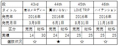 f:id:morisakitaku:20170109010400p:plain