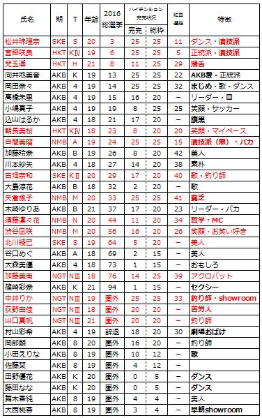 f:id:morisakitaku:20170110233149p:plain