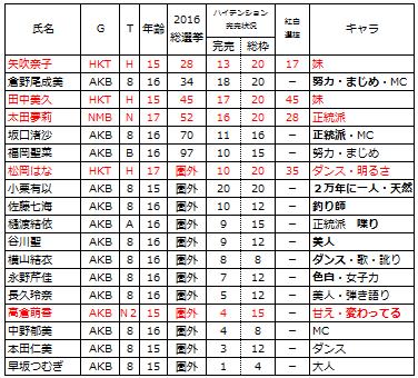 f:id:morisakitaku:20170110233507p:plain