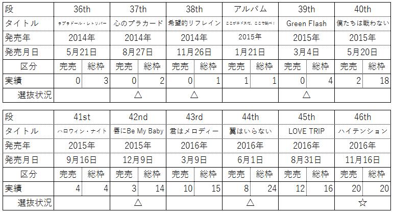 f:id:morisakitaku:20170129084944p:plain