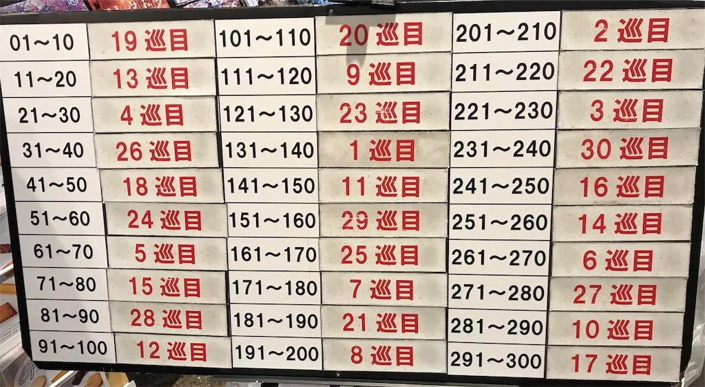 f:id:morisakitaku:20171002000844j:image