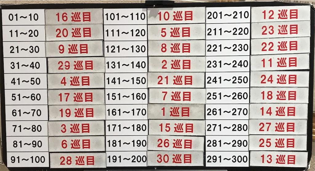 f:id:morisakitaku:20171011124358j:image