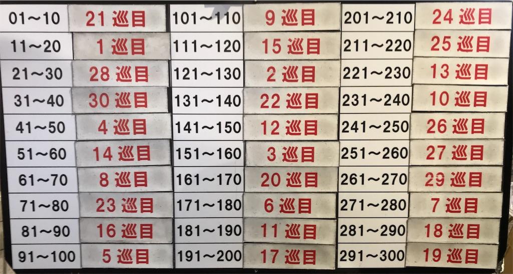 f:id:morisakitaku:20171111203405j:image