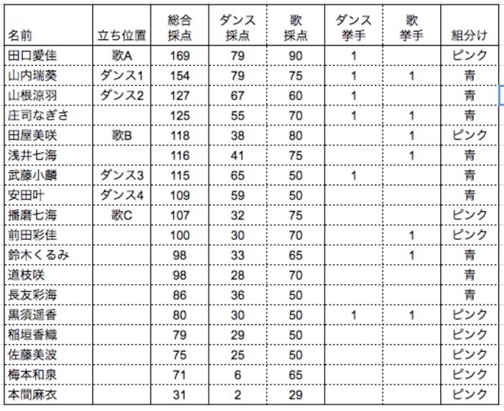 f:id:morisakitaku:20171119214314j:image