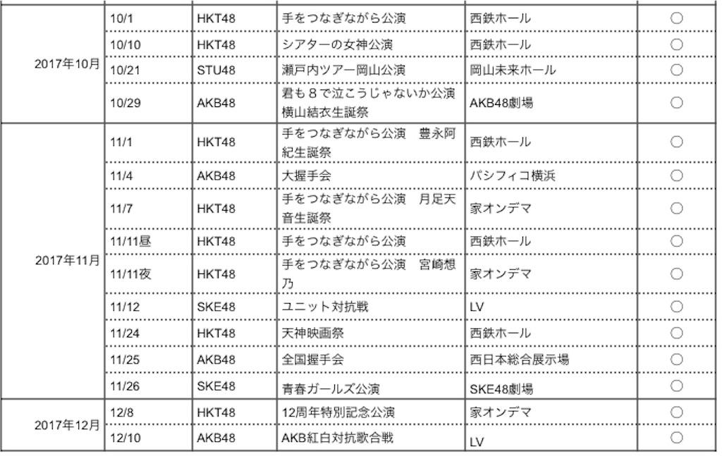 f:id:morisakitaku:20171231231357j:image